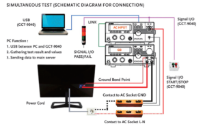 GCT-9040 diagram for connection