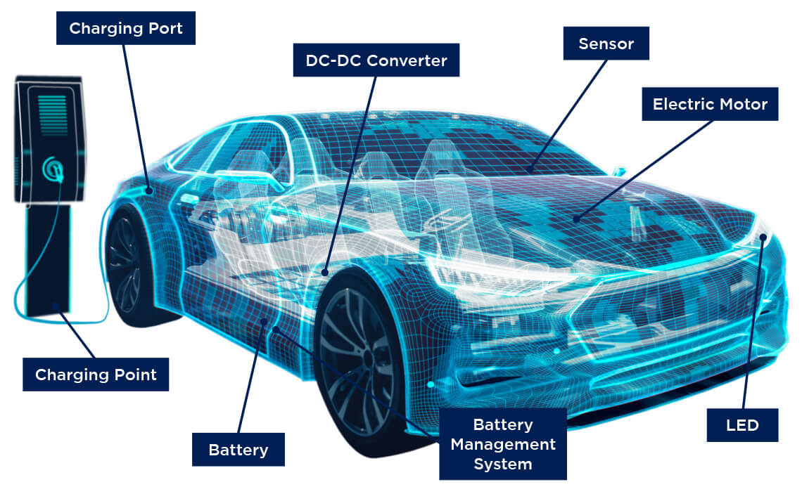 Electric Vehicle schematic.